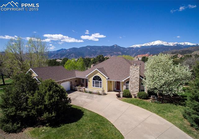 1815 Coyote Point Drive Colorado Springs, CO 80904