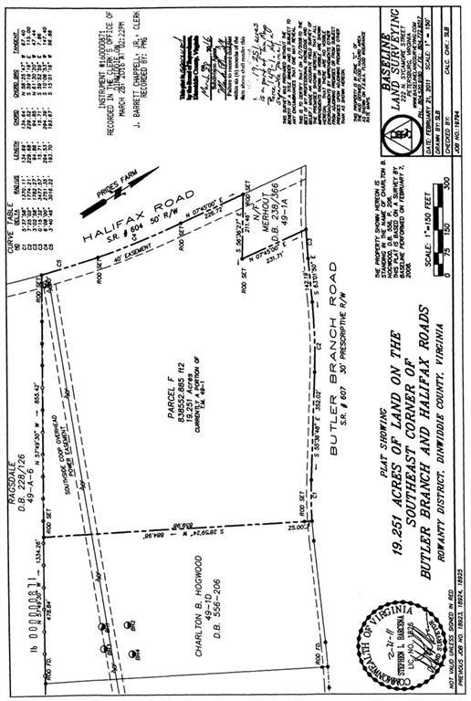 000 Halifax And Butler Branch Dinwiddie, VA 23805